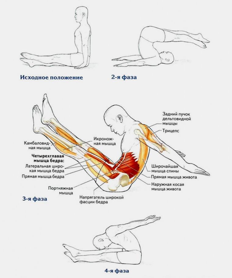 Упражнение «Бумеранг»