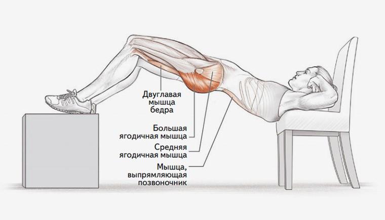 Мостик с высокой опорой для ног и плеч